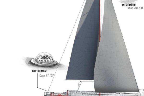 Assisted Sail Trim Jeanneau 51